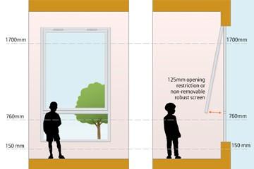 Window locks Installed Dimensions of windows for children safety
